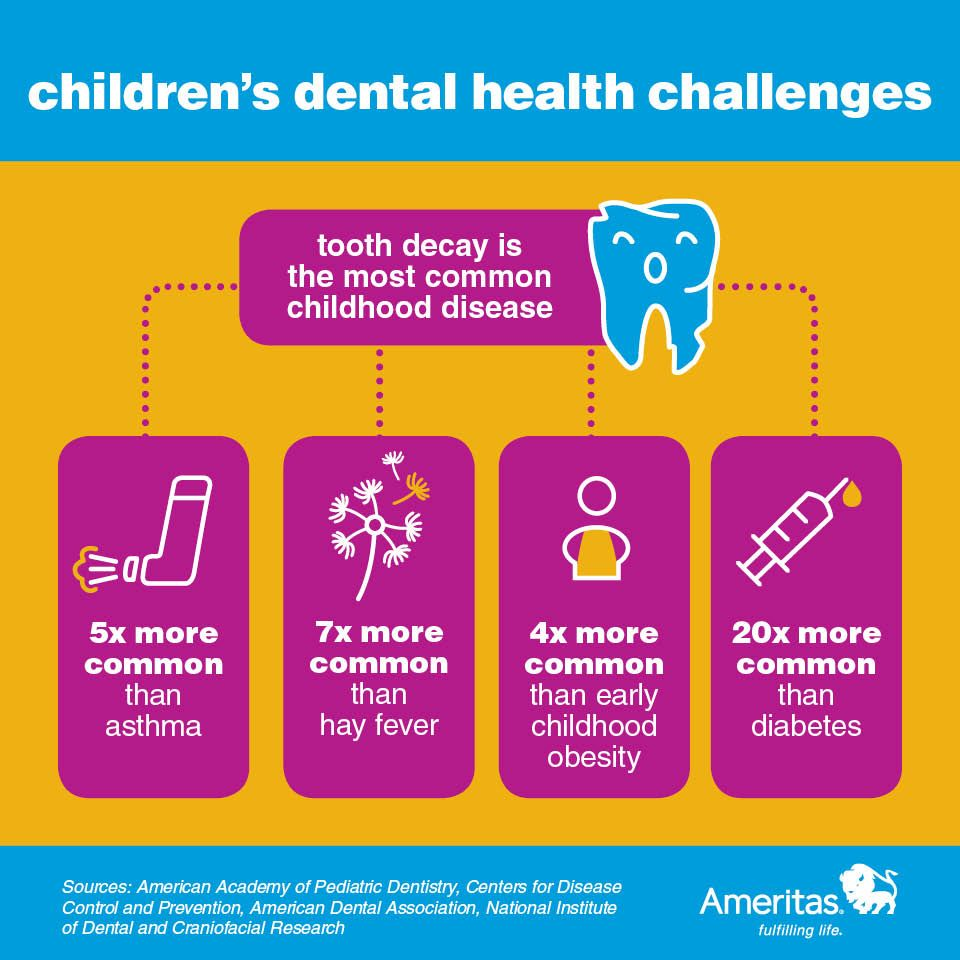 children's #dental #health challenges. #tooth decay is the ...