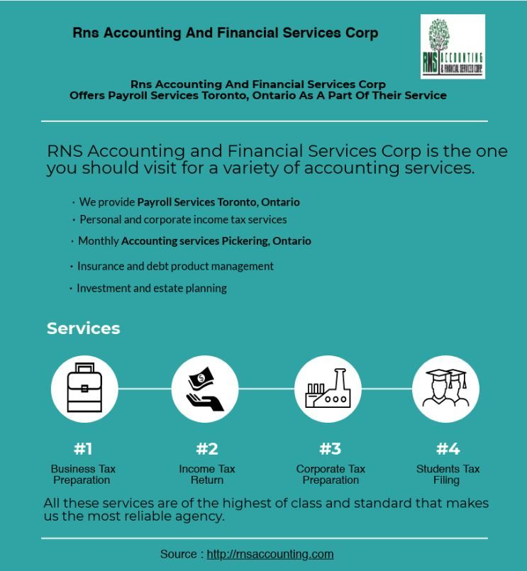 Accounting Book Keeping And Payroll Services Toronto Ontario