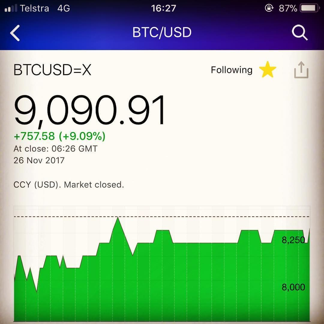 cryptocurrency gmt buy