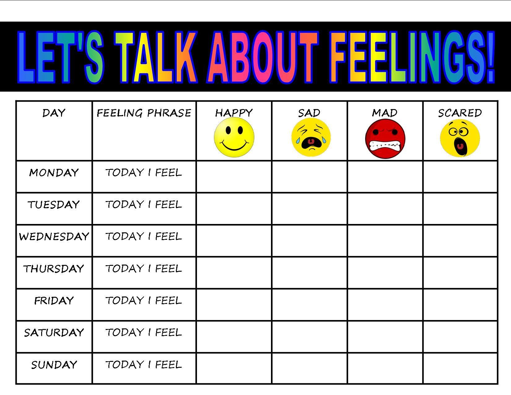 I Feel Chart