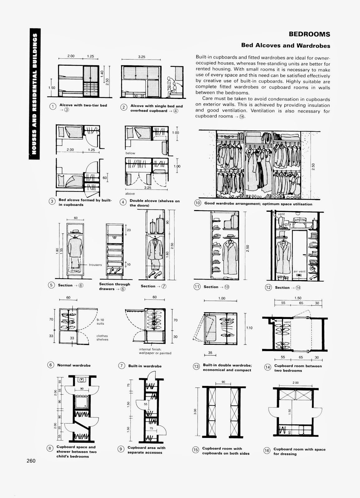 Restroom Floor Plan Wardrobe From Neufert Ernst And Peter Architects Data 3rd