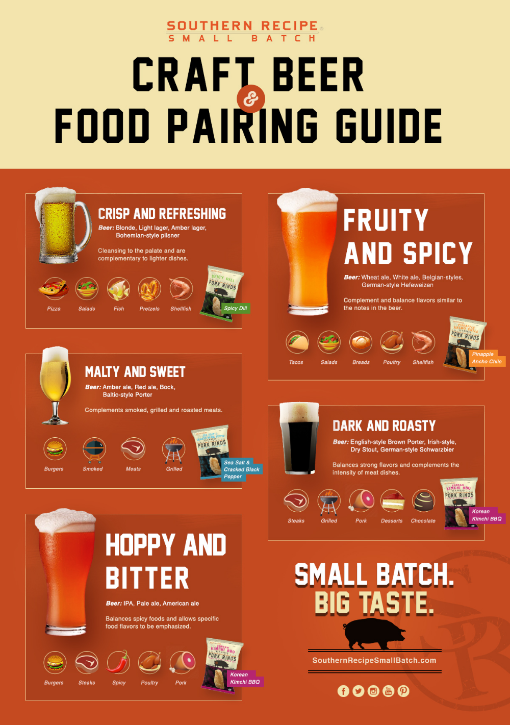 Craft Beer and Food Pairing Guide  Pork Rinds