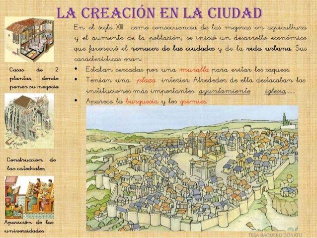 Edad Media Para Niños Edad Media Edad Medieval Caballeros Y Castillos