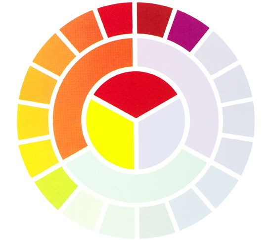 Warm Cool Color Perception Almost Half The Wheel Hues Are Considered