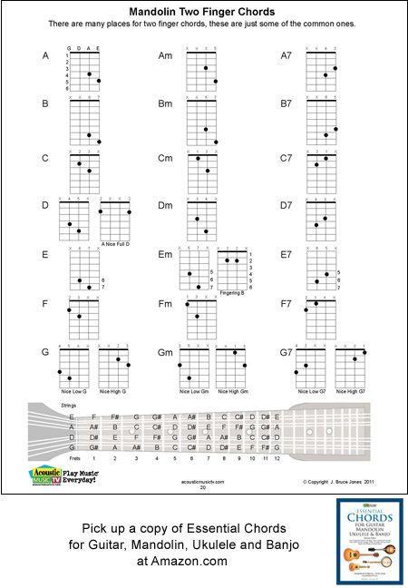 2 Finger Mandolin Chord Chart. The two finger mandolin chart ...