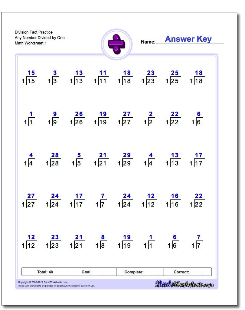 Division Worksheets These division worksheets start with basic timed ...