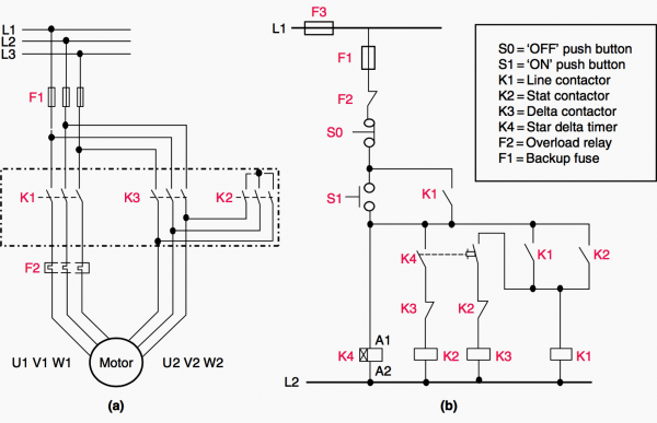 Troubleshooting Three Basic Hardwired Control Circuits Used In Electrical Circuit Diagram Diagram Electrical Diagram