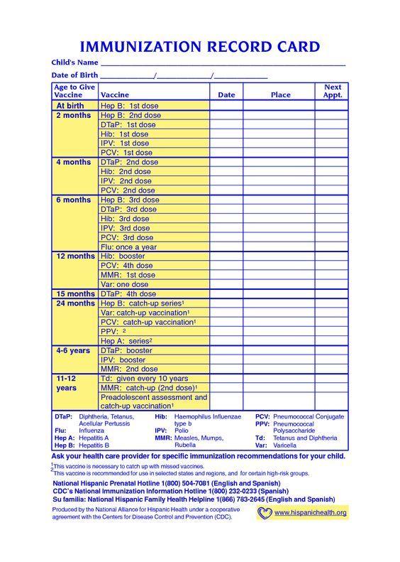 immunization record card template