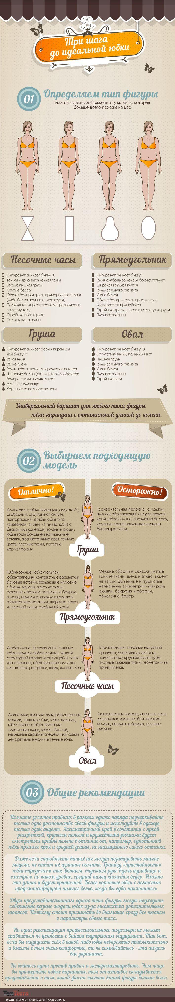 Три шага до идеальной юбки, http://www.nosisvoe.ru/blog/Tri-shaga-do-idealnoj-yubki