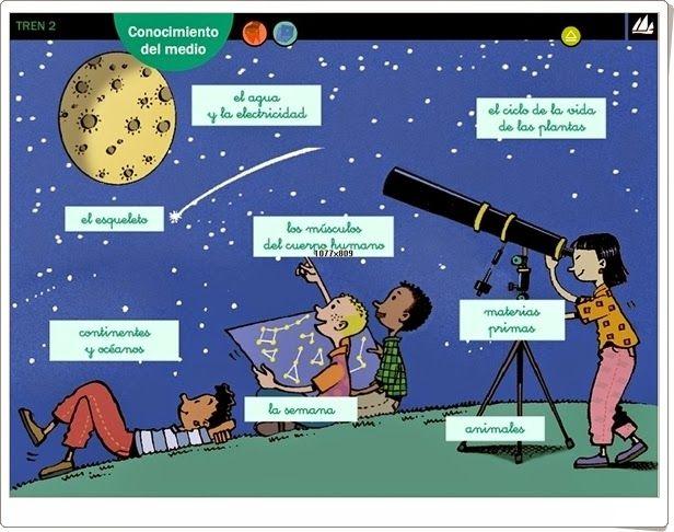 Resultado de imagen de actividades interactivas conocimiento del medio