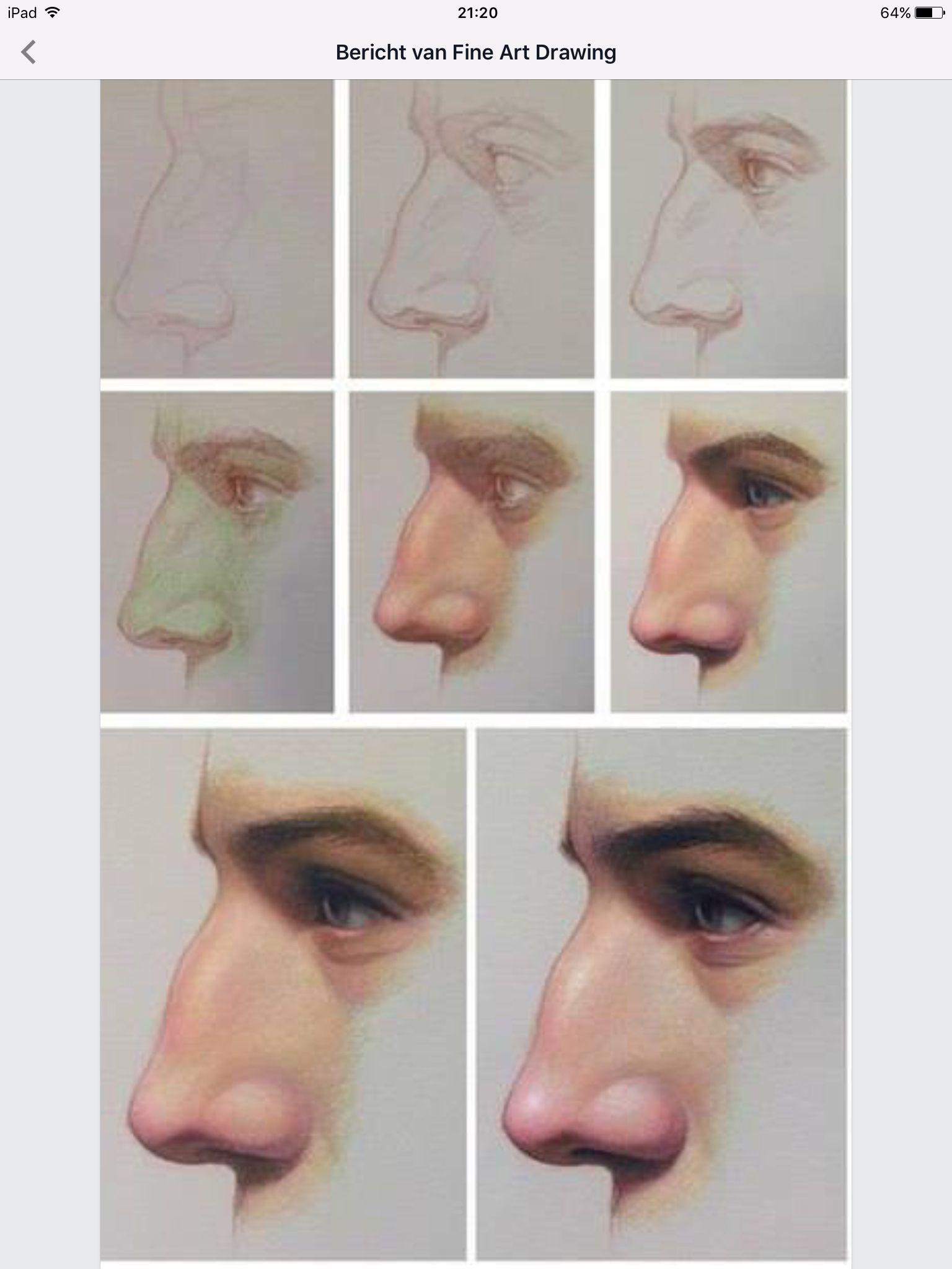 Pin von Gail auf Painting | Pinterest | Gesicht malen, Mund und Gesicht