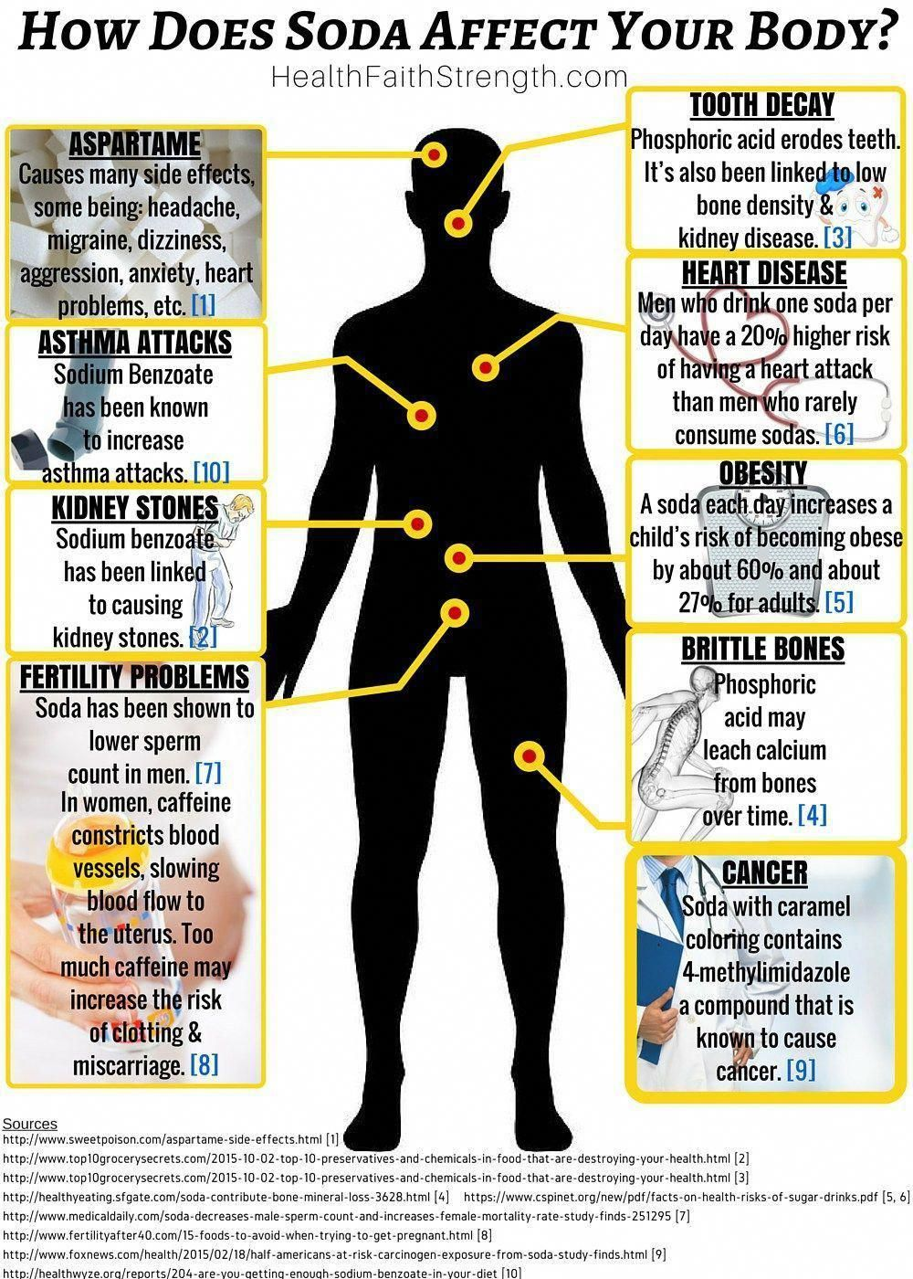 15++ Who is prone to osteoporosis information