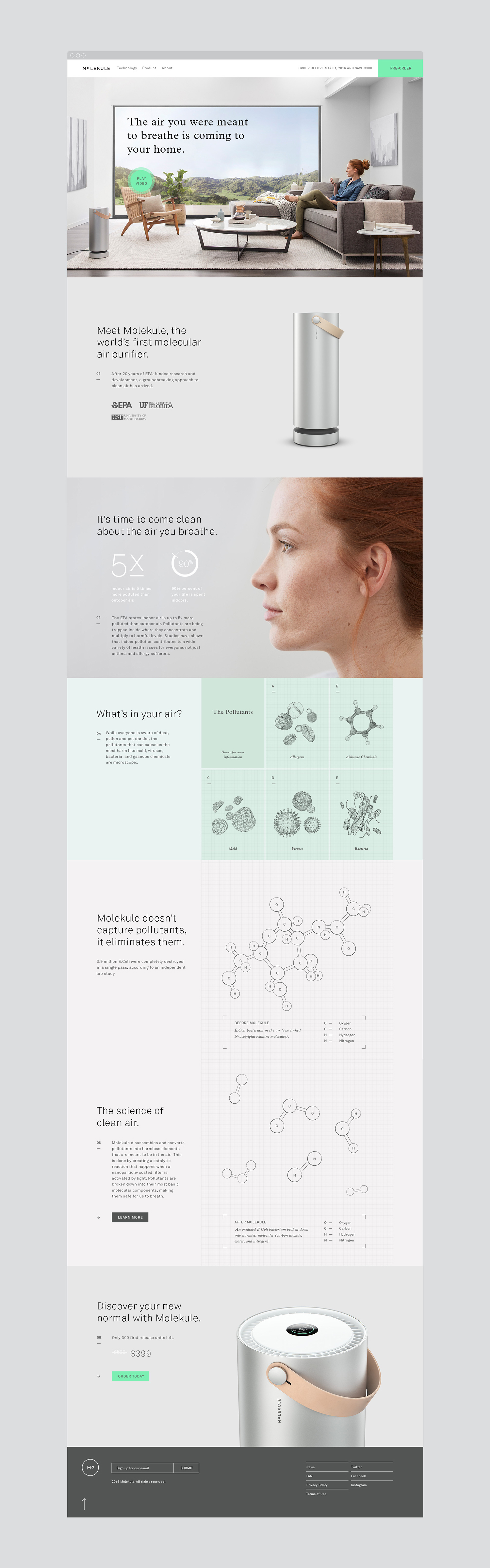 Molekule by Character — The Brand Identity