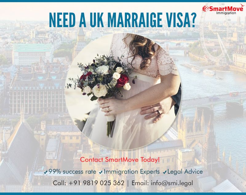 Pin On Uk Spouse Fiance Visa