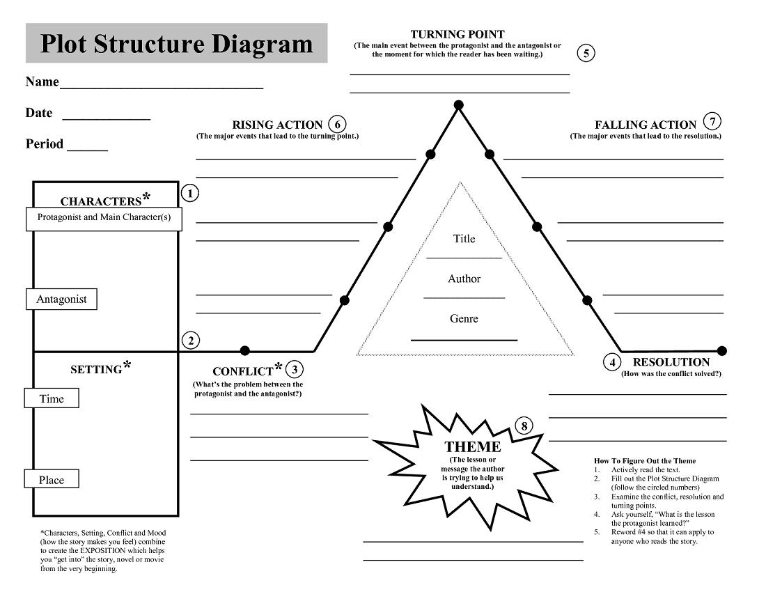 Diagram Fishbone Diagram Teaching Template Full Version Hd Quality Teaching Template Diagramberkq Camperlot It