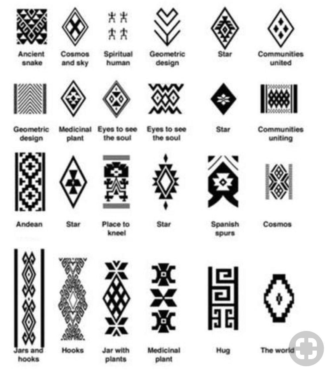 Pin By Linton On Mayan Geometric Tattoo Meaning Small Geometric Tattoo Inca Tattoo