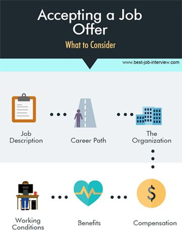 What to Consider when Accepting a Job Offer Job Search, Job - job offer