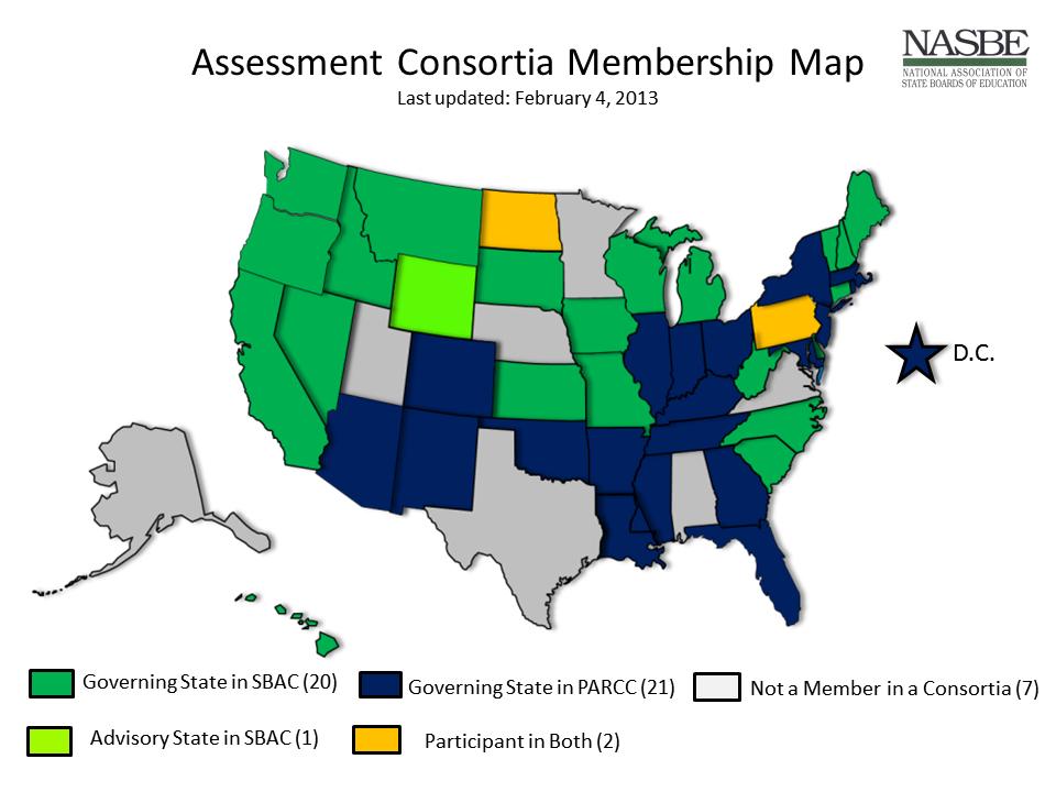 Assessment Consortia  Teacher Evaluation Playbook Teachers You