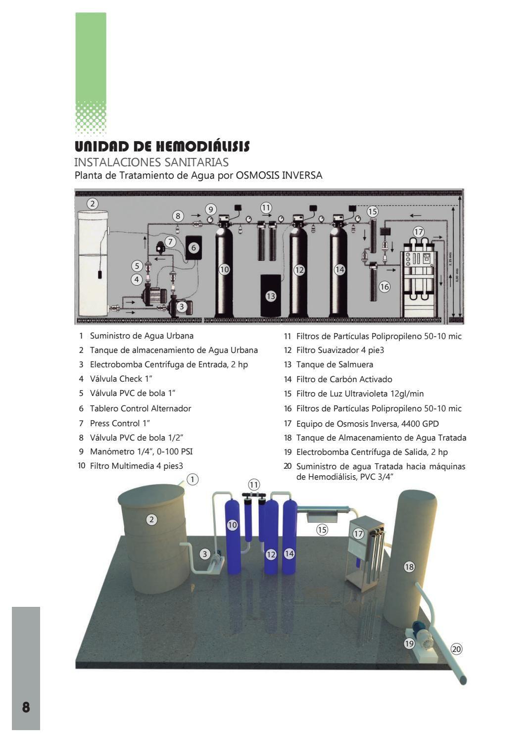 Pin De Moises Navarro En Architecture Almacenamiento De Agua Dialisis Y Hemodialisis Planta De Tratamiento