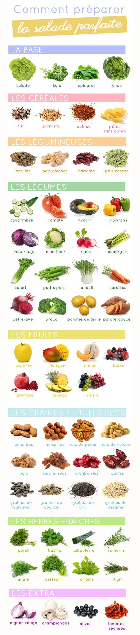 Comment trouver des idées de salades vegan et sans gluten ? http://www.sweetandsour.fr - Sweet & Sour   Healthy & Happy Living:
