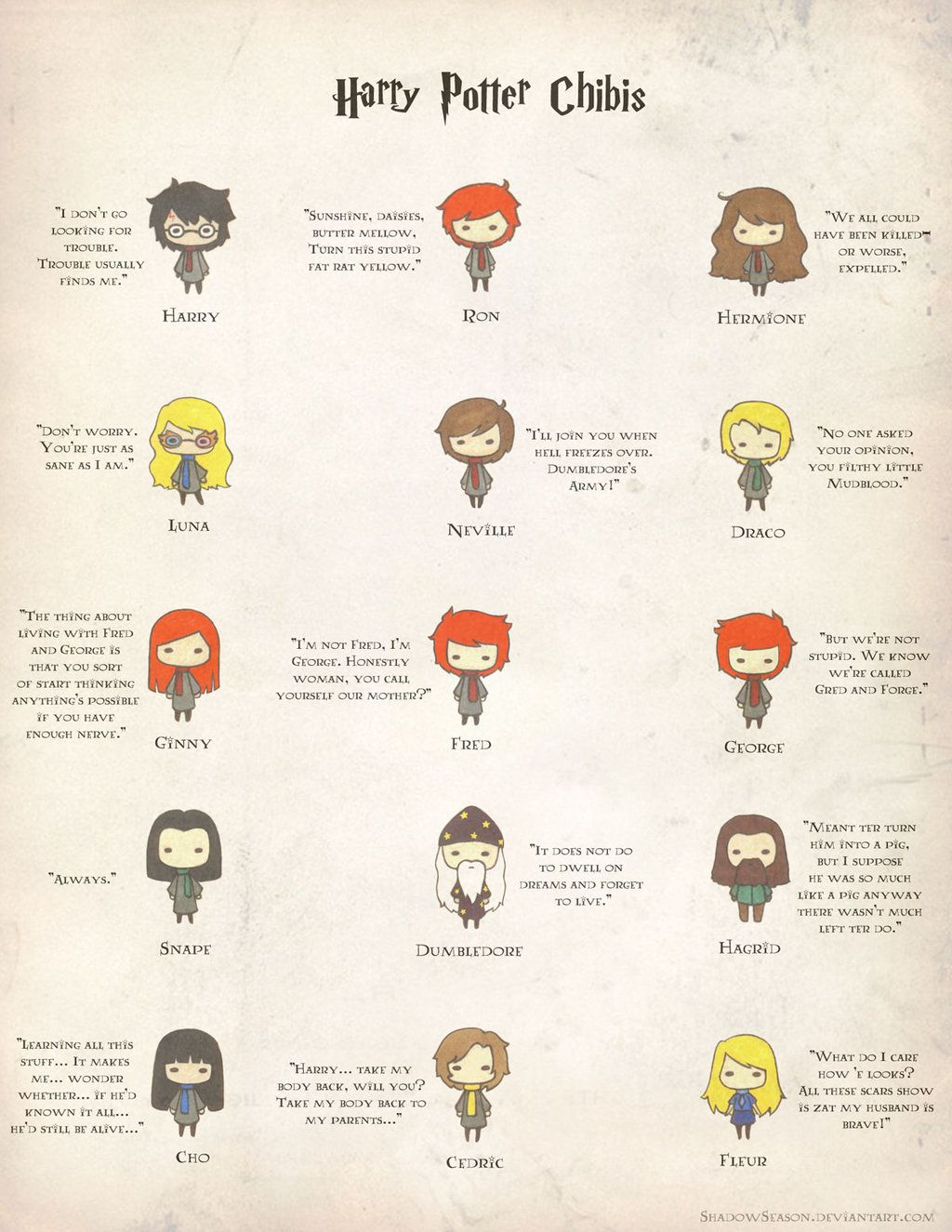 you know you're a Harry Potter fan when you know exactly when all ...