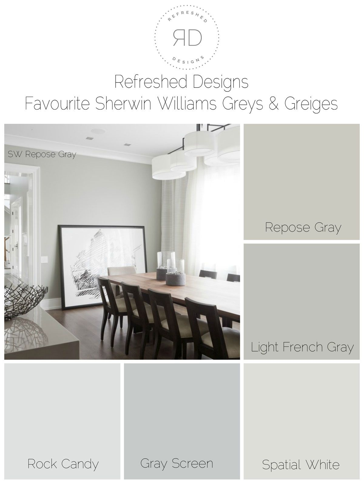 Finding The Perfect Gray Paint The Best Sherwin Williams Greys And Greiges Perfect Grey Paint Home Living Room Grey