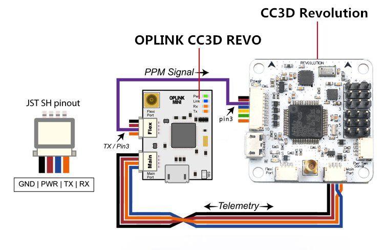 cc3d bluetooth wiring diagram basic wiring diagram u2022 rh rnetcomputer co CC3D Flight Controller Manual CC3D Pinout