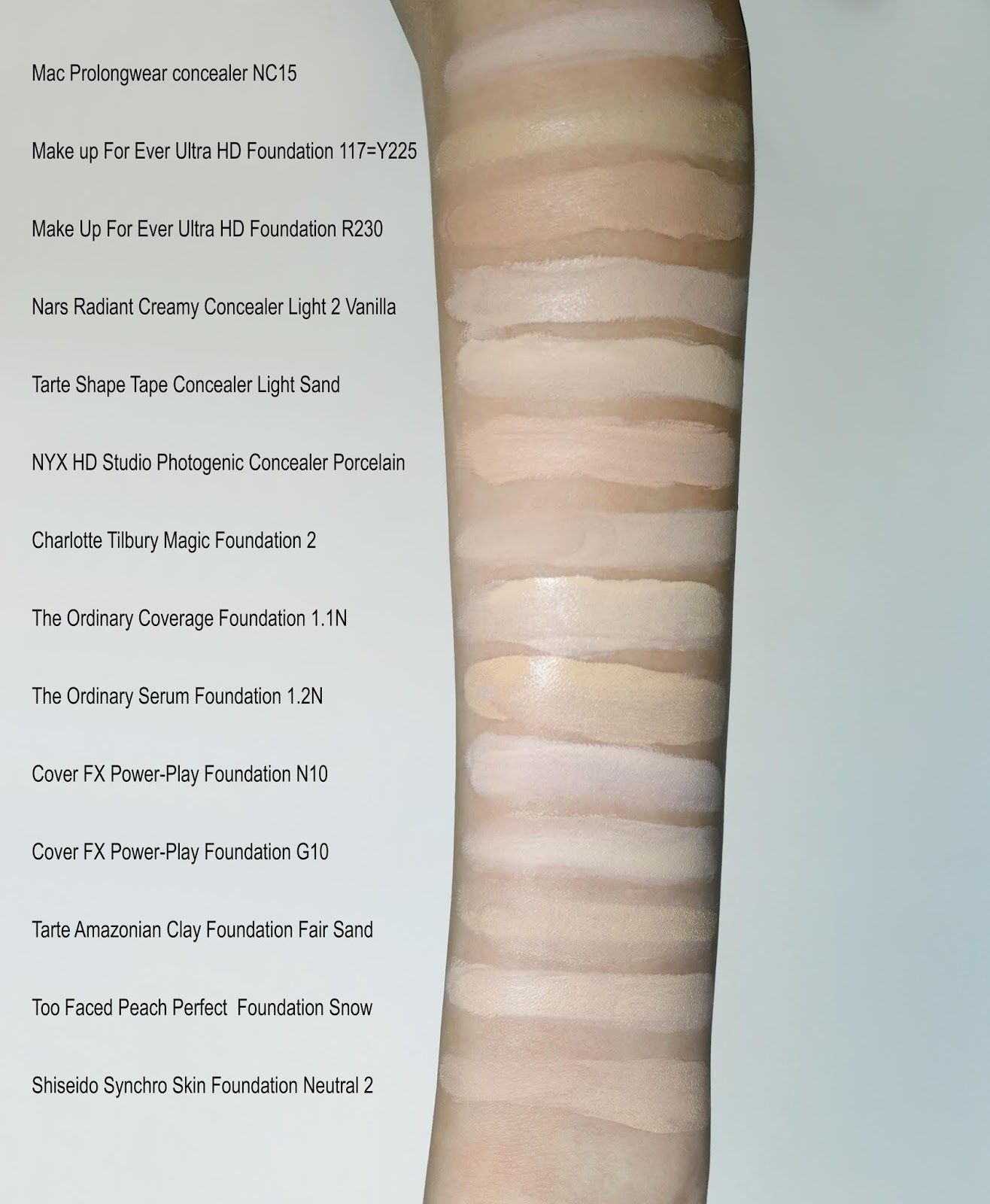 Cover FX Power Play Foundation Swatch & Review (VIDEO