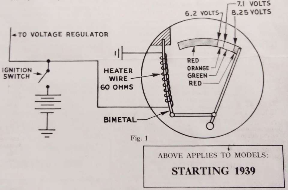 Gauges Wiring Diagram 1950 Chevy Car and Garage Tech With ...