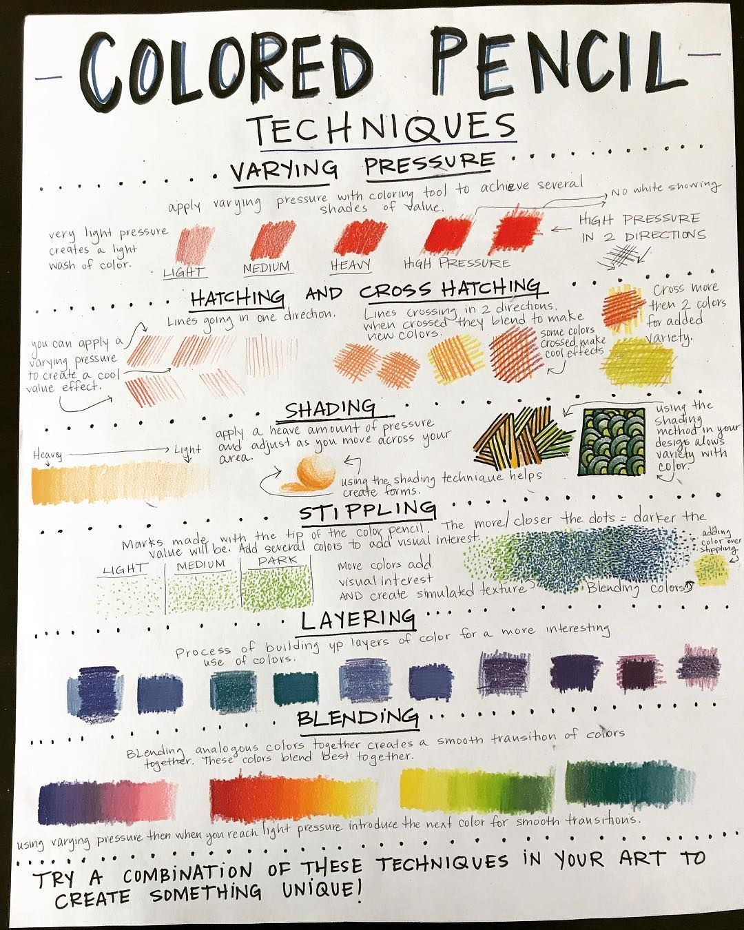 farbstift kunst journaling / colored pencil art journaling #pencildrawingtutorials