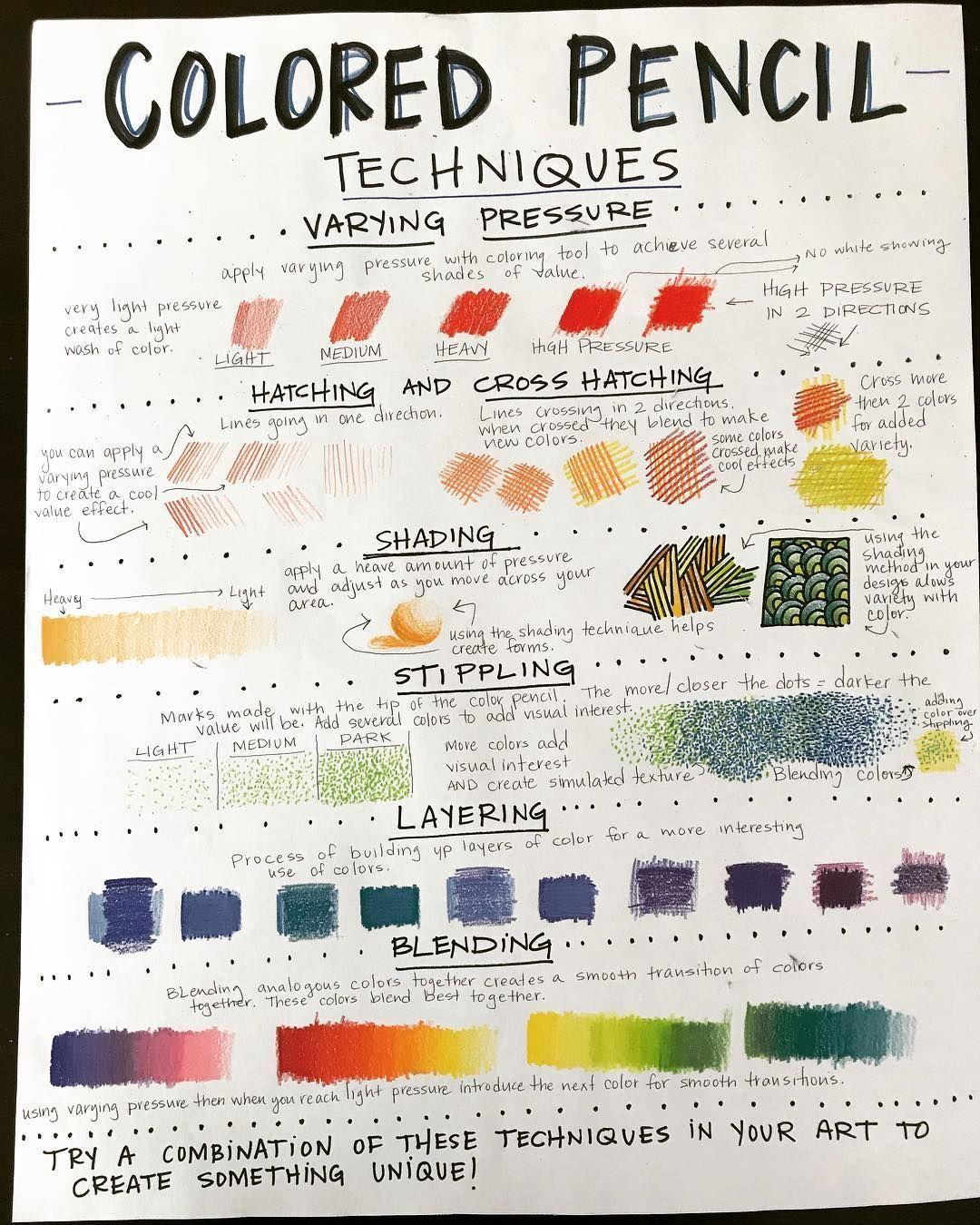 farbstift kunst journaling / colored pencil art journaling #pencildrawingtutorials