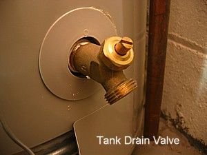 How Is A Tank Type Gas Water Heater Designed Water Heater