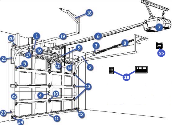 Diagram Of Garage Door Parts Amarres Levadizo