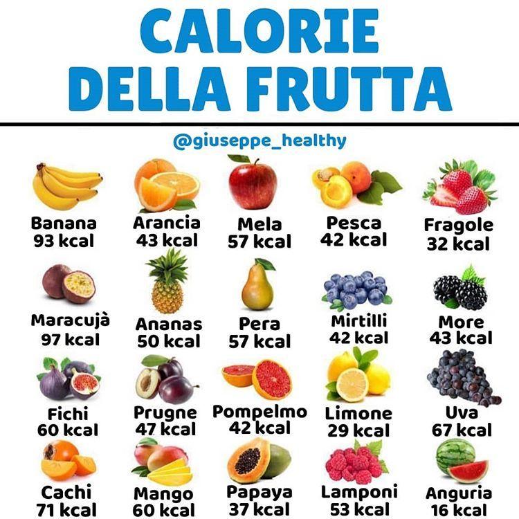"""Giuseppe Healthy on Instagram: """"👉 A chi non piace la frutta? Ma sai davvero quante calorie contiene 100 grammi di ciascun frutto ? 👉 La frutta oltre ad essere un alimento…"""""""