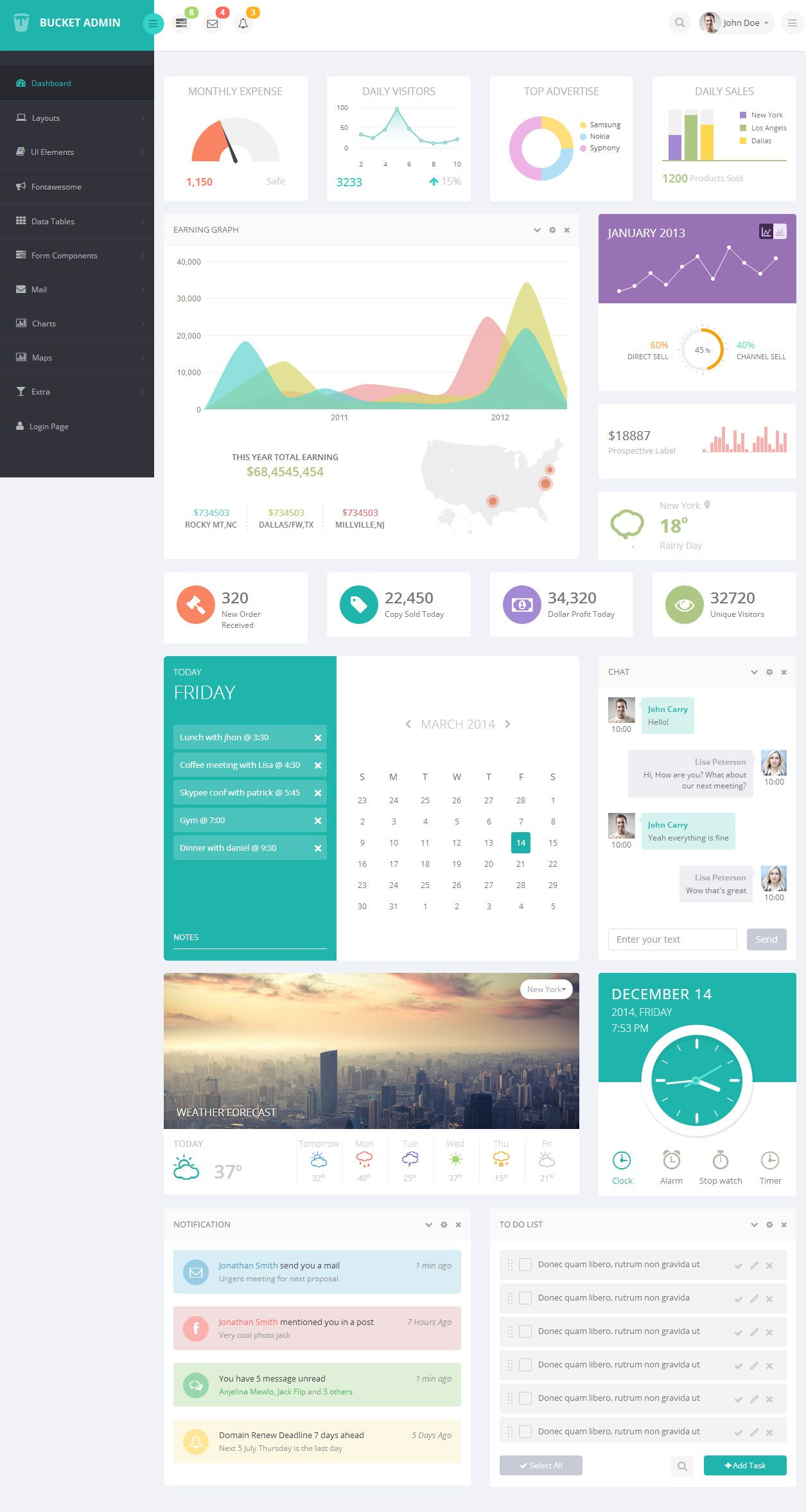 40 Best HTML5 Dashboard Templates and Admin Panels 2017 | Dashboard ...