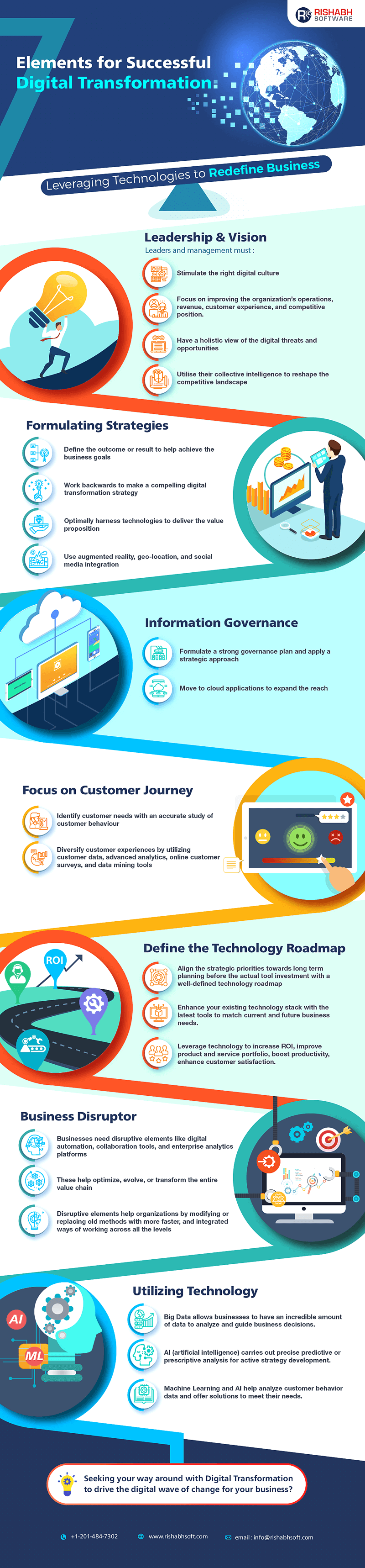 Key Components Of Digital Transformation For Business