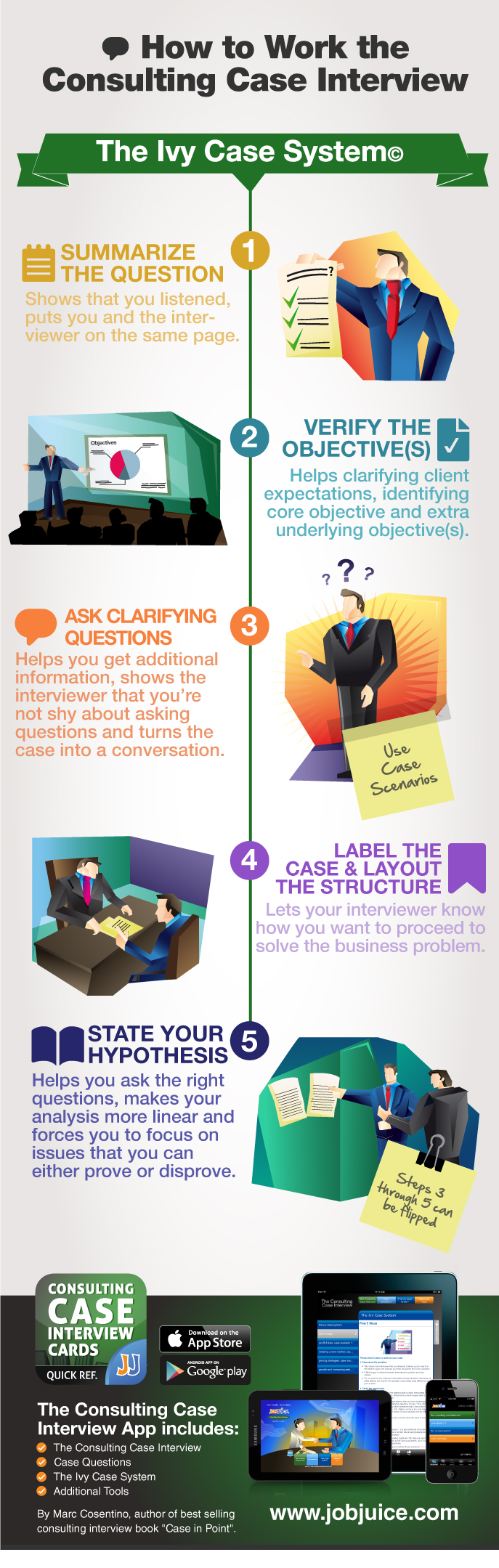 best images about case interviews what s the 17 best images about case interviews what s the technology and interview