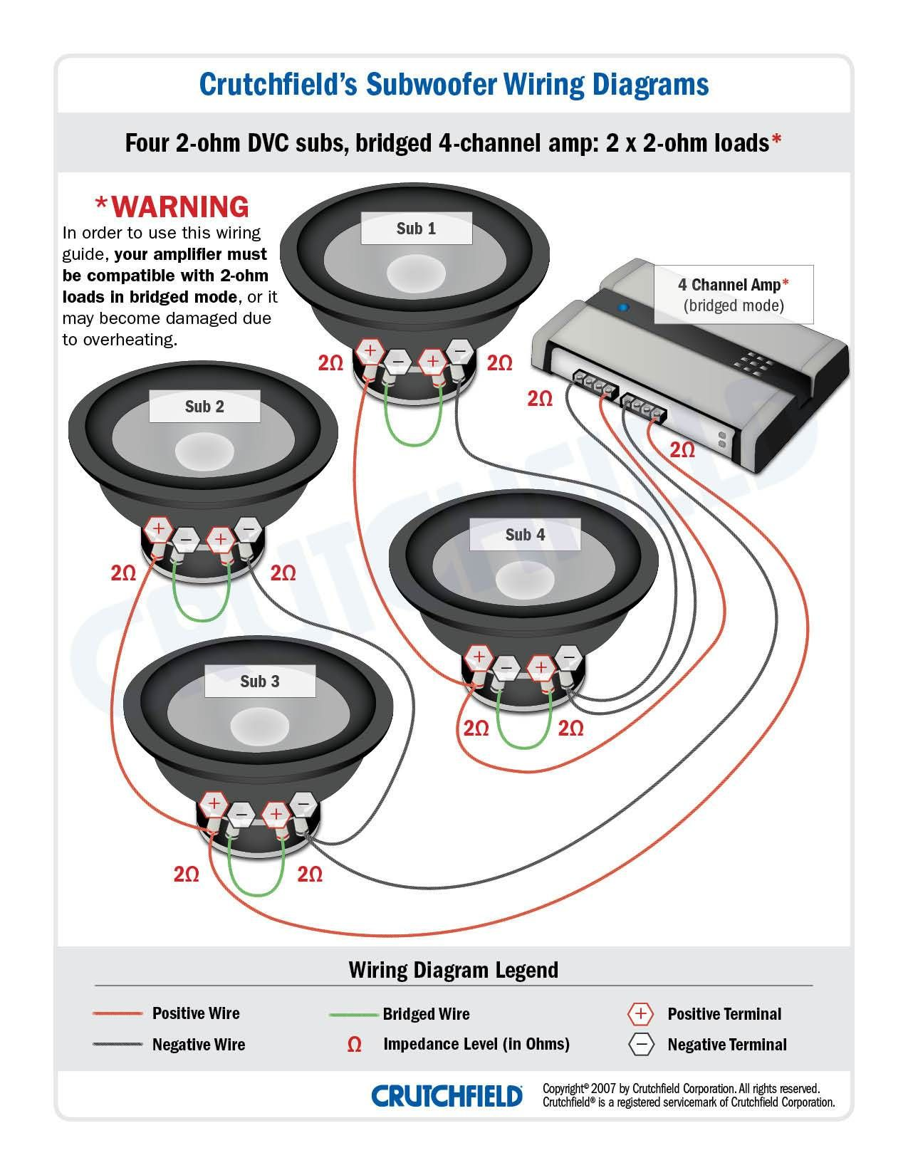 subwoofer wiring diagrams throughout 4 ohm dual voice coil subwoofer wiring diagrams — how to