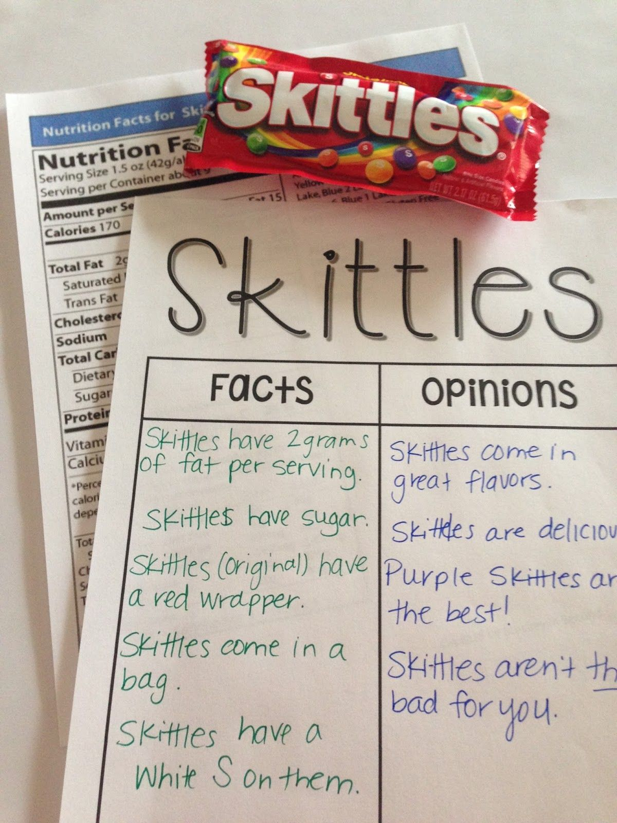 Image Result For Fact And Opinion Anchor Chart With