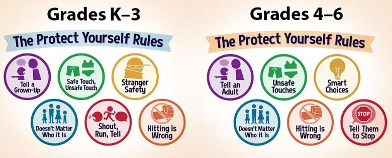 'Protect Yourself Rules' awareness programme (videos