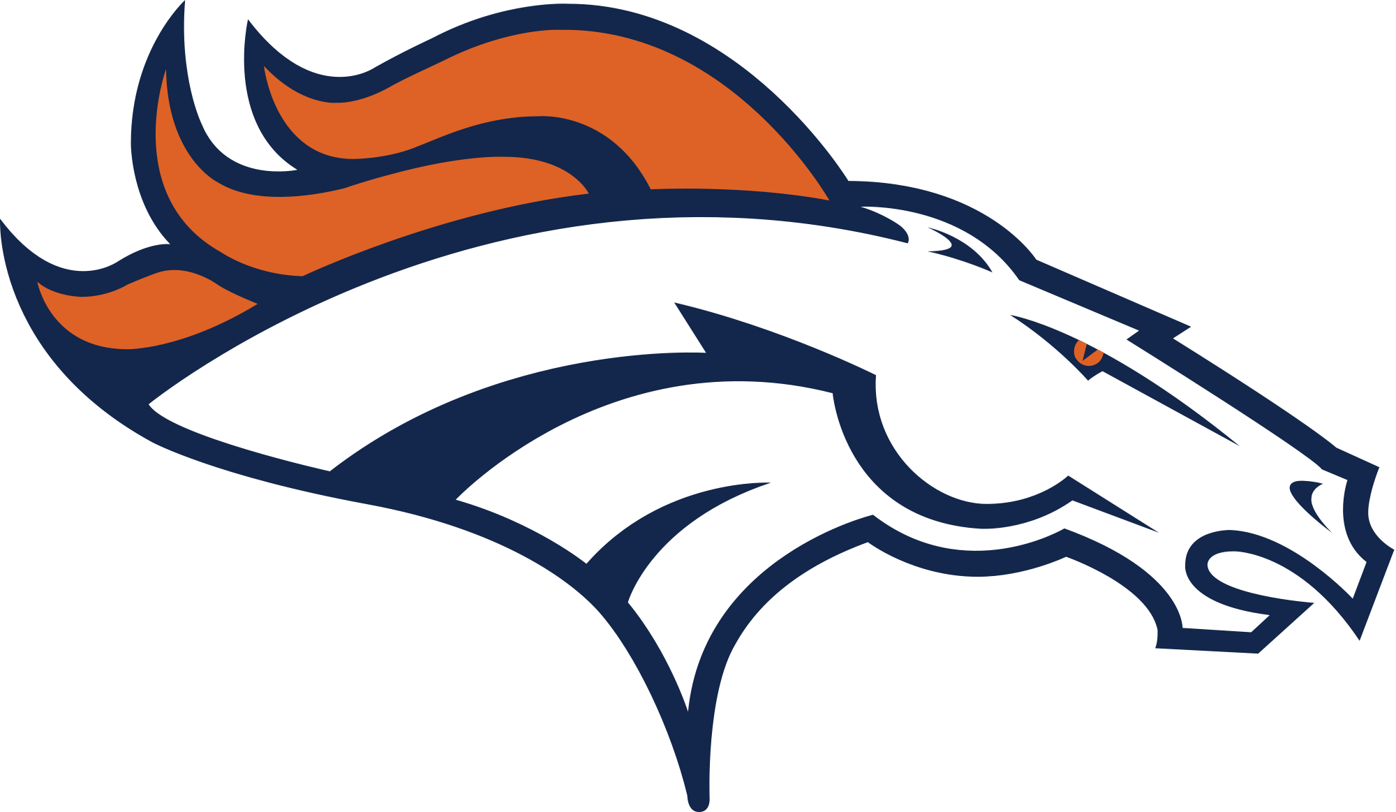broncos logos | Denver Broncos logo - Logo Stage - logo gallery for ...