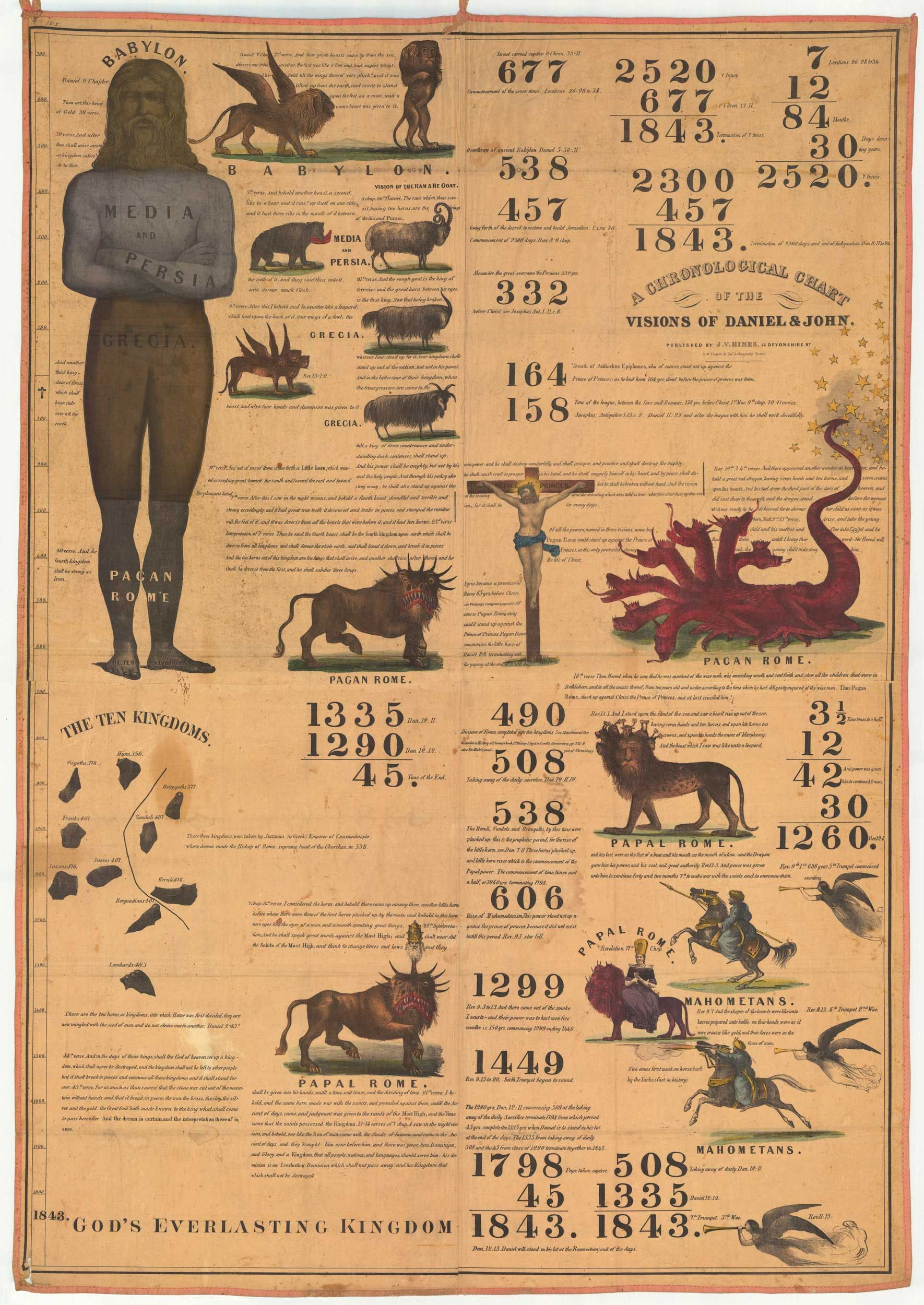 A chronological chart of the visions of daniel and john click a chronological chart of the visions of daniel and john a millerite chart by joshua himes integrating timeline apocalyptic symbolism and chronological buycottarizona