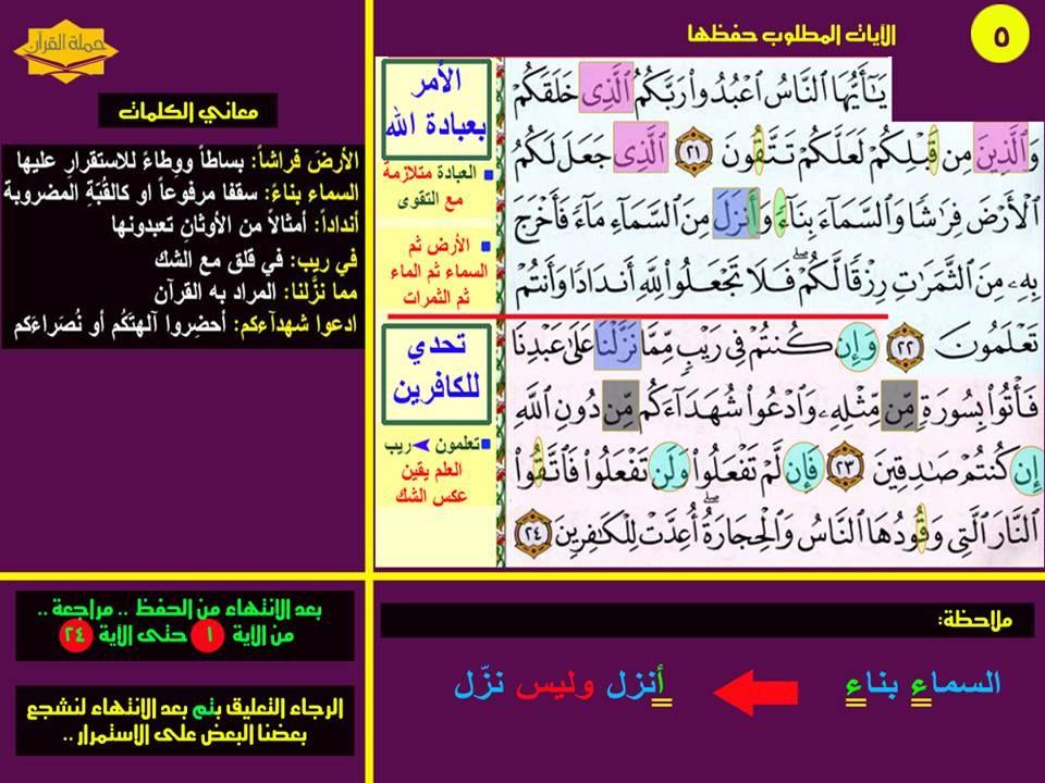 Pin By Memorizing Quran On بطاقات حفظ سورة البقرة How To Memorize Things Labas Quran