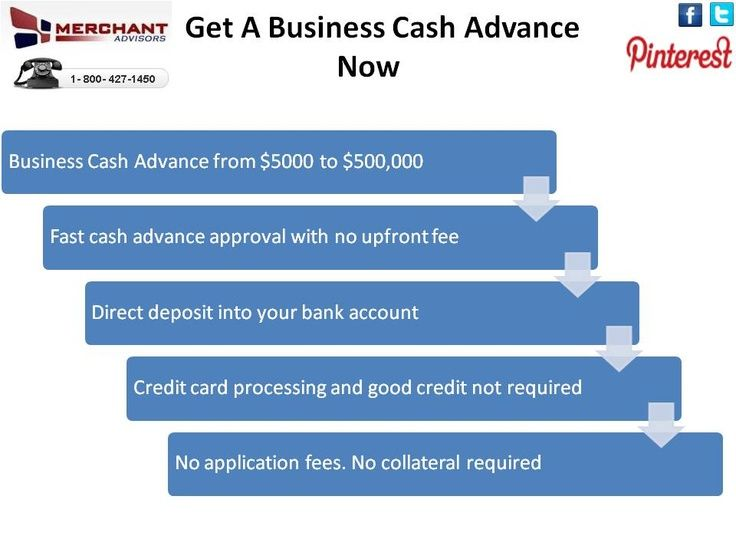 Business loans experts get business loans and unsecured business business loans experts get business loans and unsecured business cash advance with no collateral with colourmoves Image collections