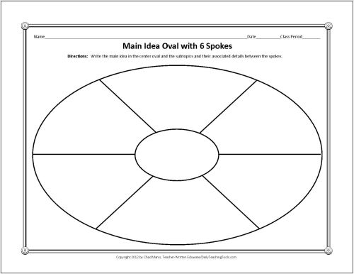 These free graphic organizers include note taking charts, vocabulary