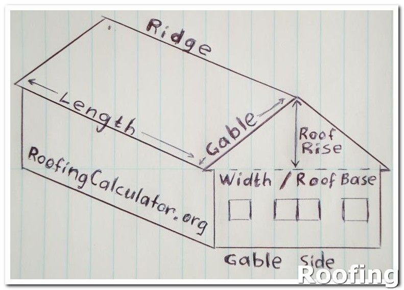 Roofing Shingles Ask Your Friends For Advice Regarding Your Roof Many People Maintain Their Homes By Themselves And Are Ha Roof Repair Pitched Roof Roofing