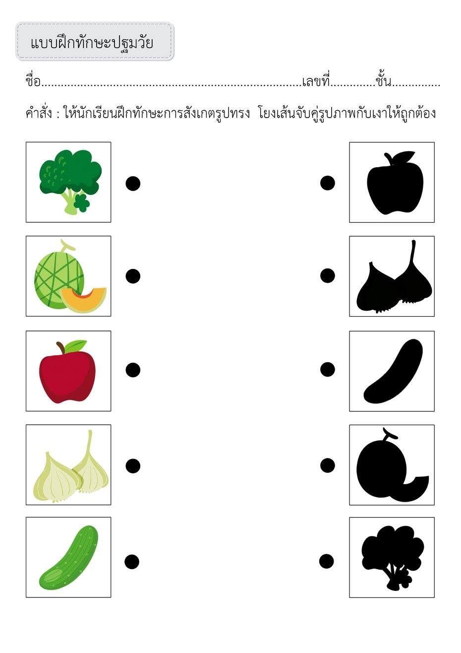 ป กพ นโดย Nutkamon Apiwattanasorn ใน ภาษาไทย บ ตรคำ การสอน อน บาล