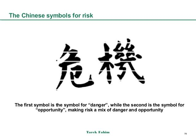 Chinese Symbol For Risk Clipart Library