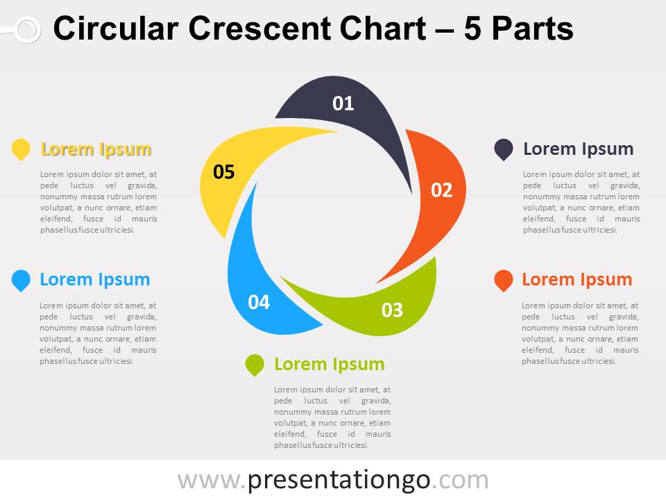 5 parts circular crescent powerpoint chart presentationgo