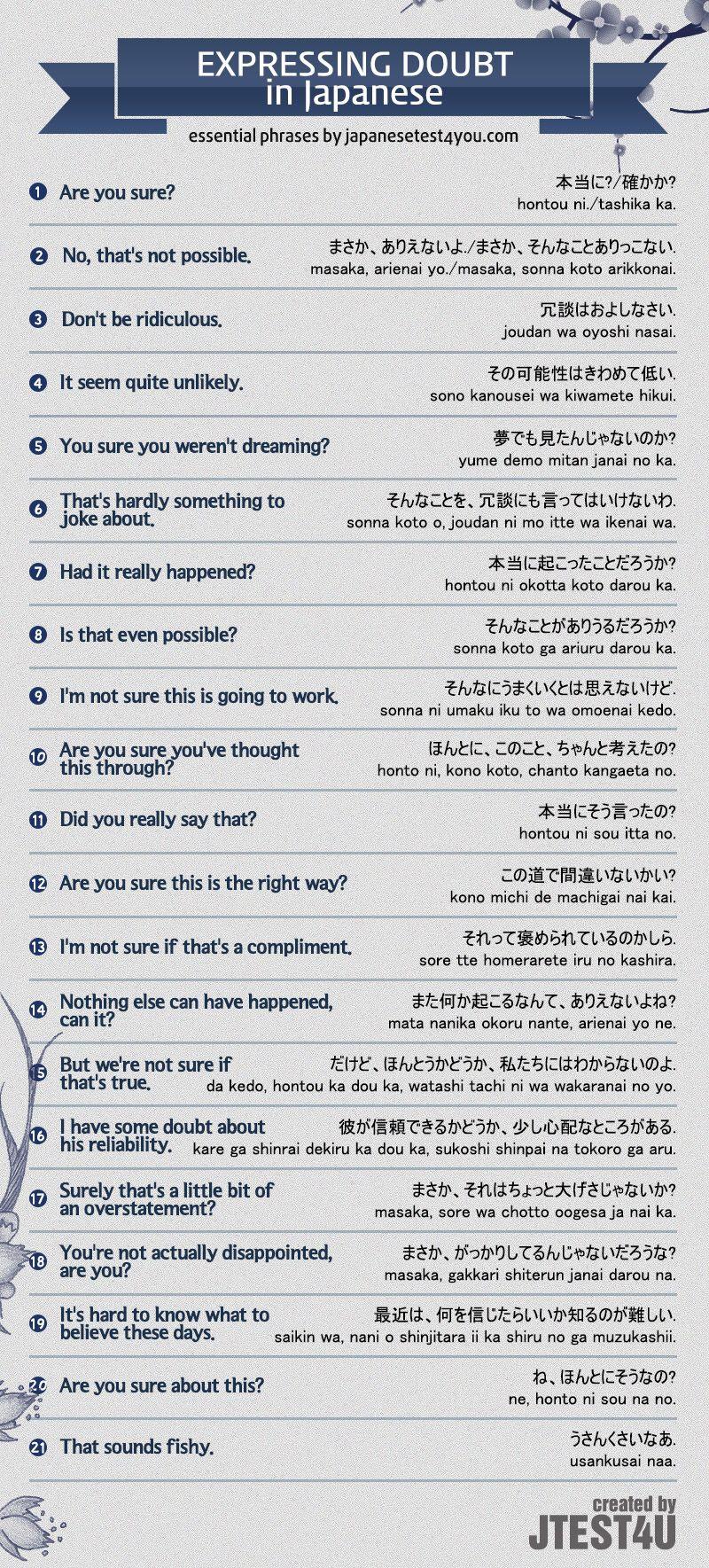 Expressing Doubt Languages Japanese Language Japanese
